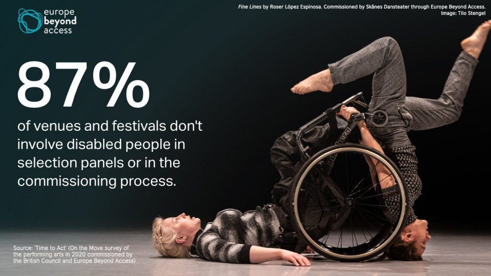 Zwei Personen mit einem Rollstuhl, daneben steht: 87% of venues and festivals don't involve disabled people in selection panels or in the commissioning process.